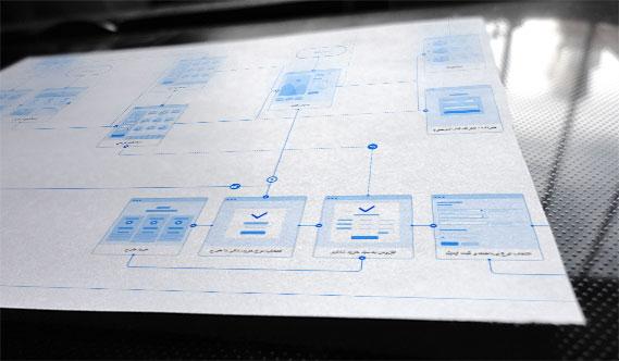 طراحی Userflow در روند طراحی تجربه کاربری